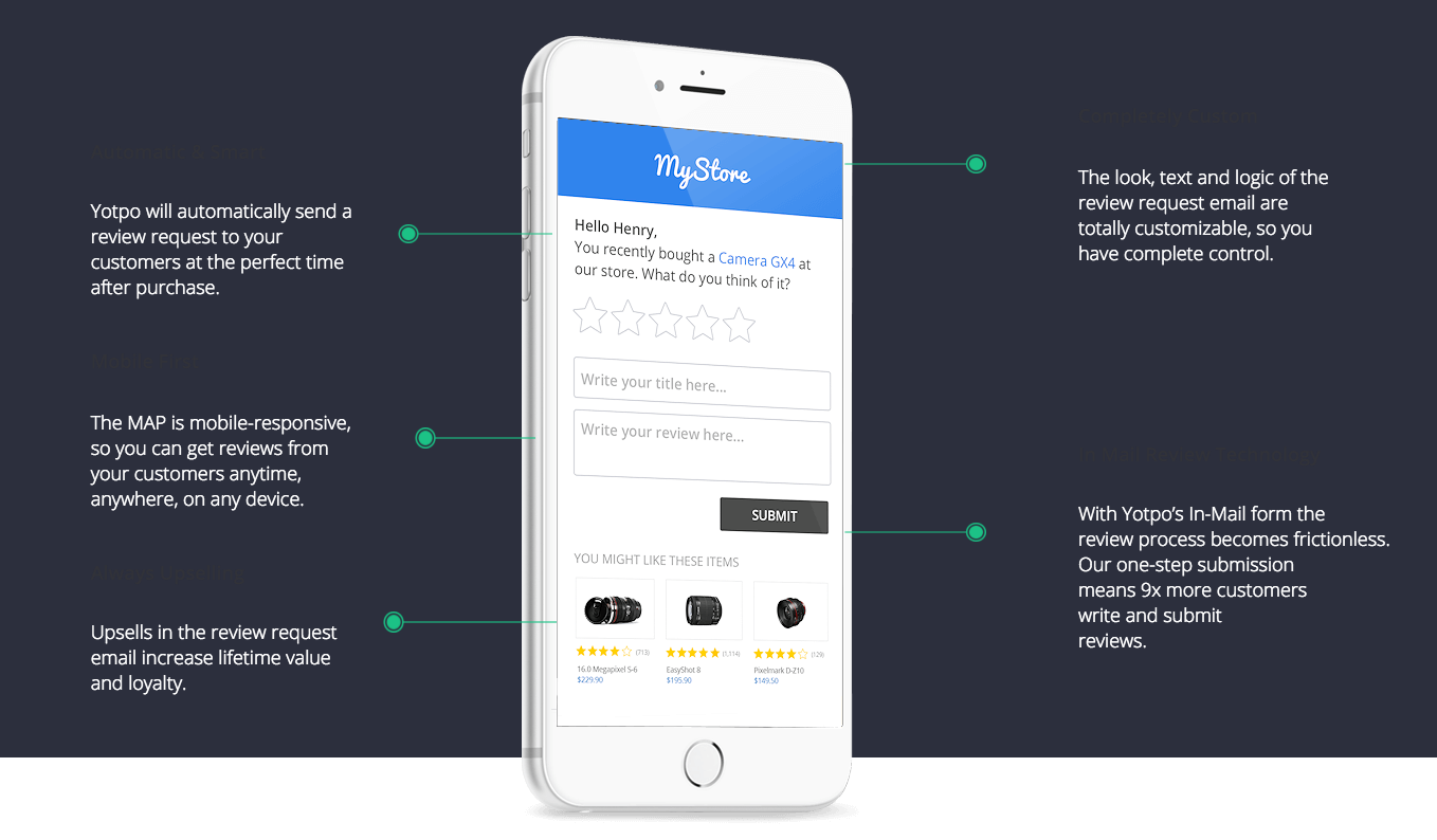 Yotpo helps you get more customer reviews